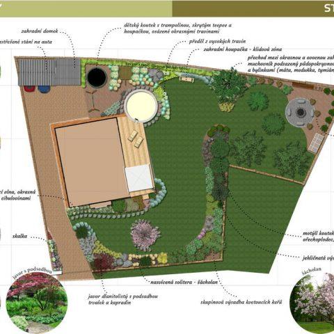 3D studie zahrady půdorys