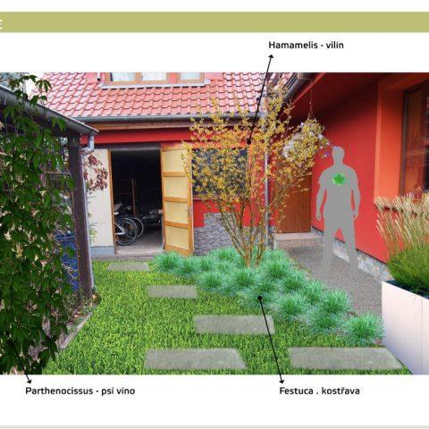 Vizualizace - zákres do fotografie