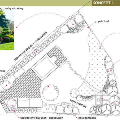 Půdorysný koncept zahrady